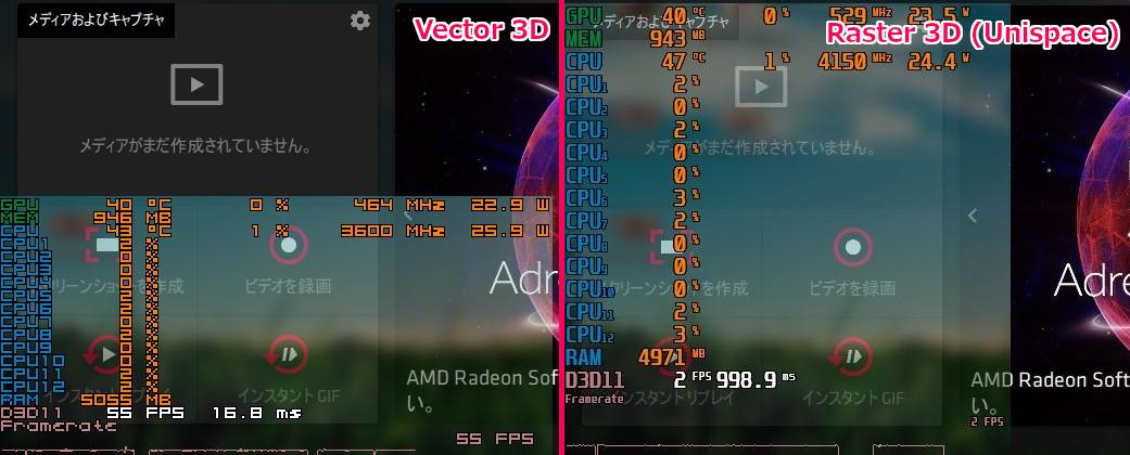 Vector3DとRaster3Dのテキストの比較