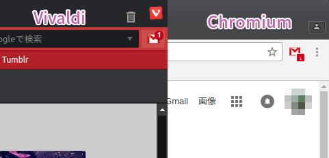 Fig2.Gmail checkerの表示を比較したもの