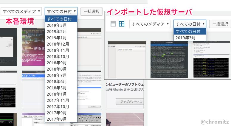 Fig2.FTPでアップロードするだけではタイムスタンプを保持できず、年月で分類できない