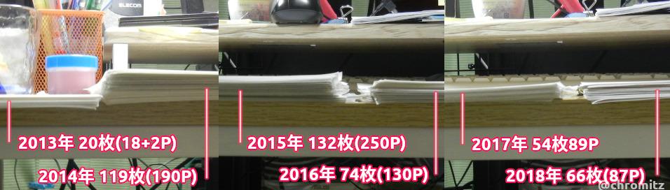 Fig1.模写の紙束を並べてみた写真