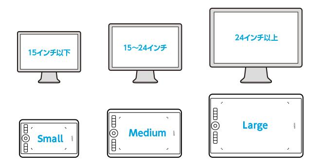 引用画像:ペンタブレットの大きさの選び方
